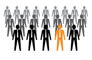 Recruiting and Retention of Employees